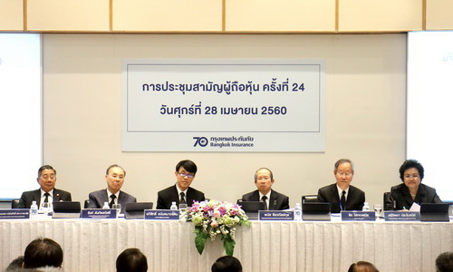 BKI ประชุมสามัญผู้ถือหุ้น ครั้งที่ 24